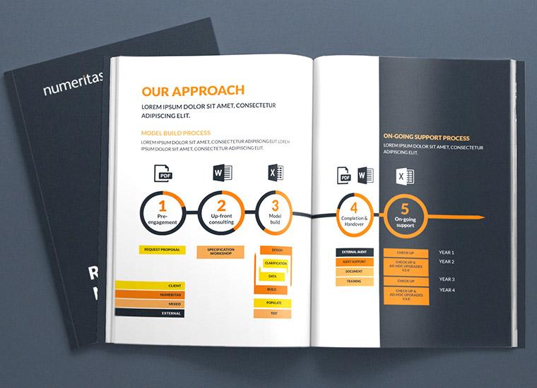 Numeritas Brochure