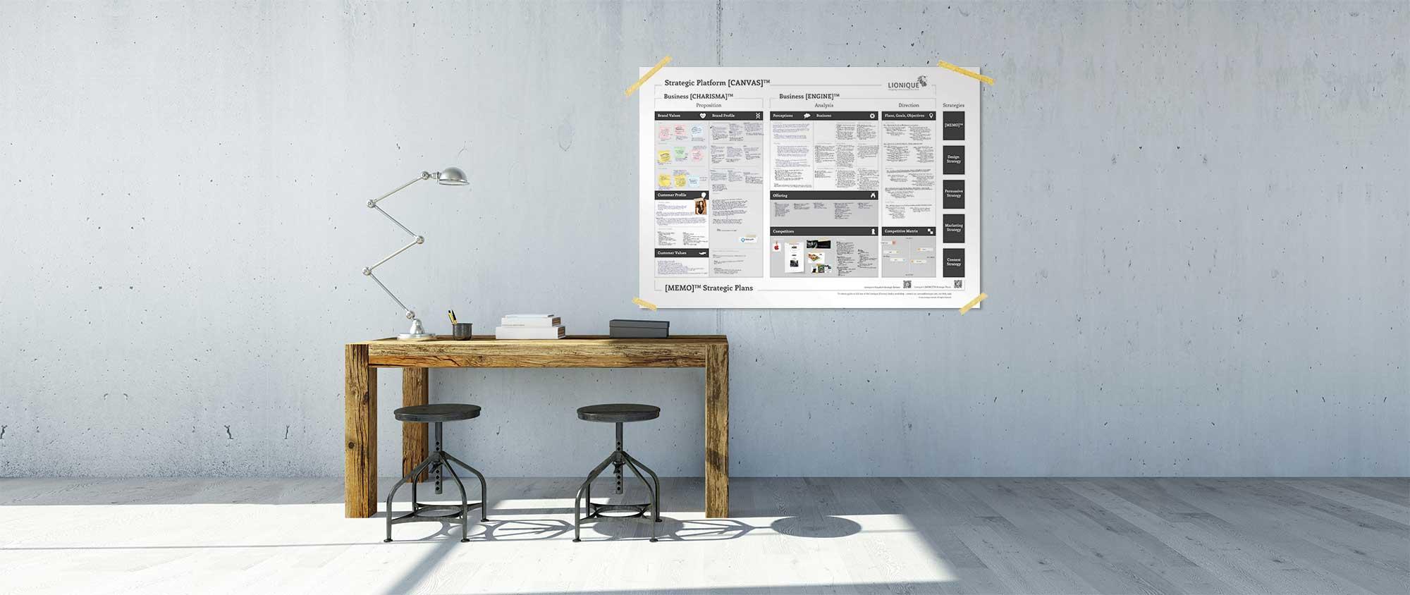 Strategic Platform Canvas